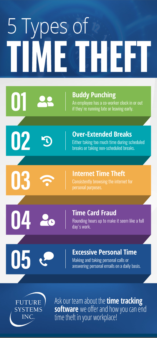 Types of Time Theft